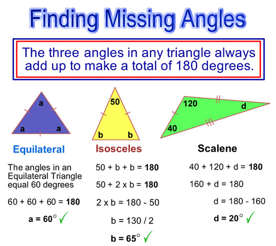 Angle Sum in a Triangle | Passy's World of Mathematics