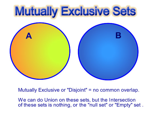Mutual X together with How To Use Venn Diagrams To Solve Problems in addition Venn additionally B Rekraftig Utvikling Fullbredde in addition Venn Diagram Donor  munications Smaller. on set concepts and venn diagram
