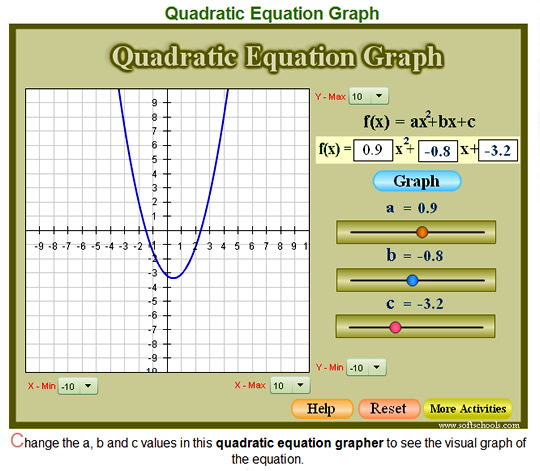 Interactive Quadratic Parabola Graph