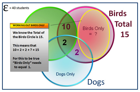 Three Circle Venn Diagram Pic 11