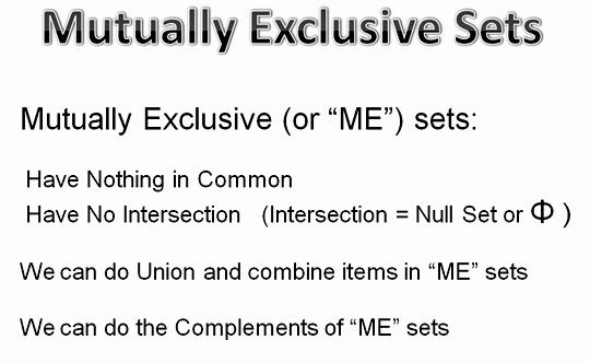 Venn 15 Mutually Ex