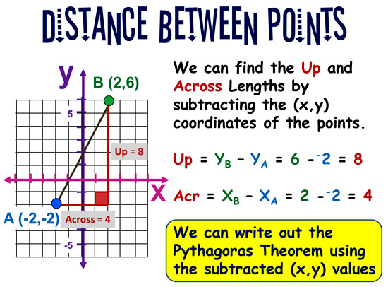 Distance Between Two Points 4