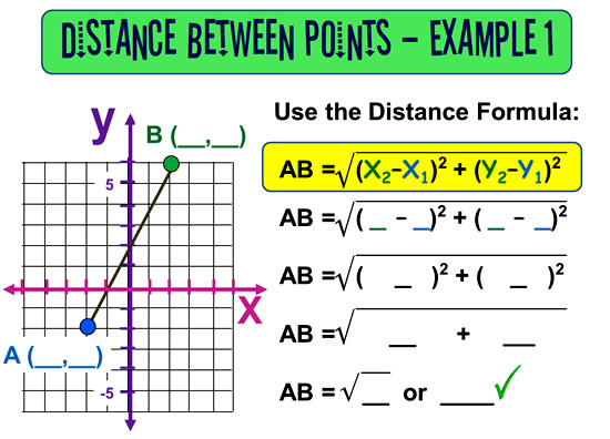 How to Find the Distance Between Two Points on a Circle