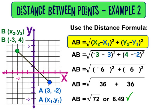 Distance Between Two Points 10