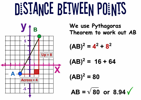 Distance Between Two Points 3