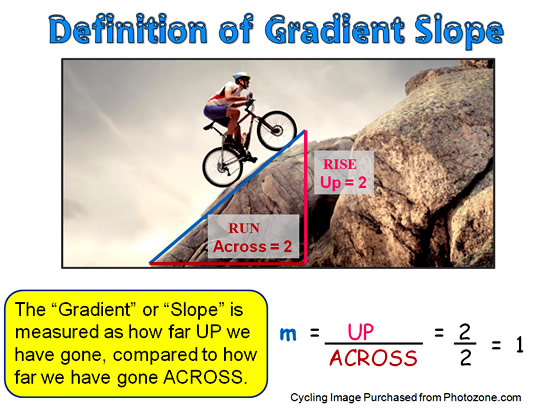 Gradient and Slope 8