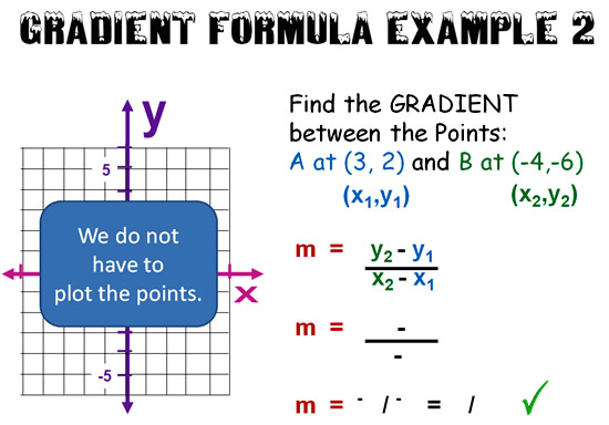 Gradient and Slope Formula 8