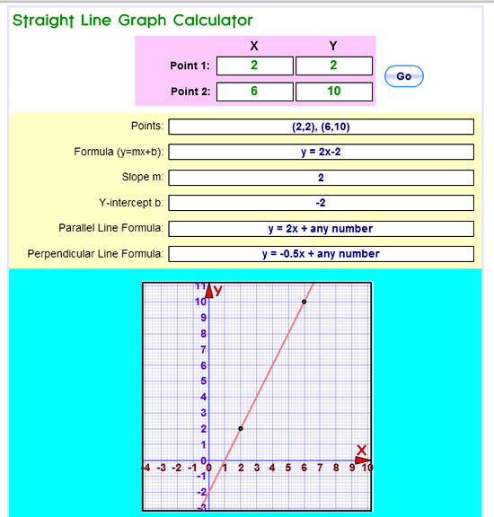 Two Points Gradient and Slope Calculator and Drawer