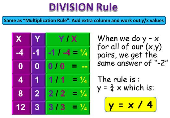 Linear Rule 8
