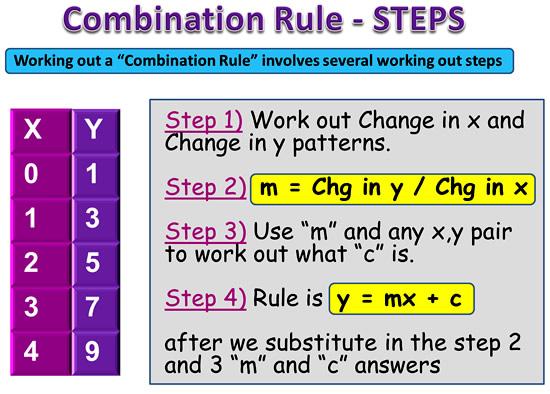 Linear Rule 11
