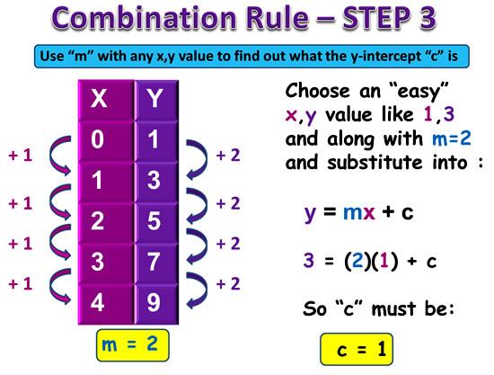 Linear Rule 15