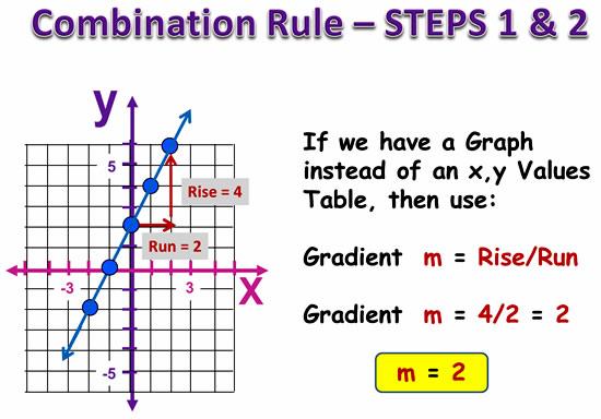 Linear Rule 14