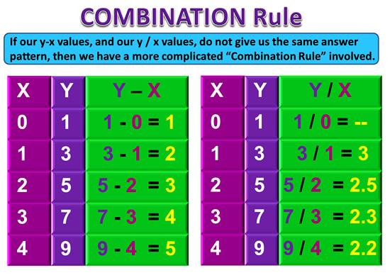 Linear Rule 9