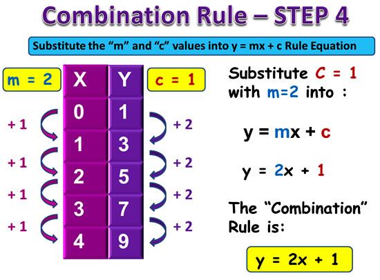 Linear Rule 16
