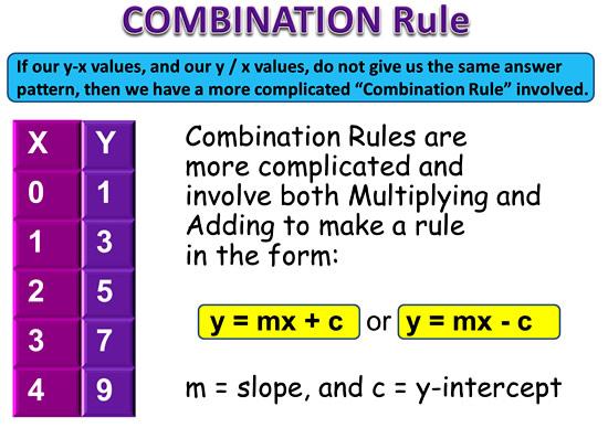 Linear Rule 10
