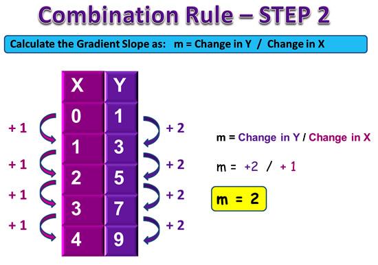 Linear Rule 13