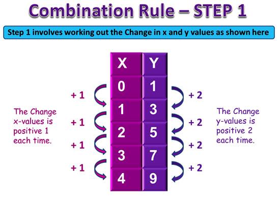 Linear Rule 12