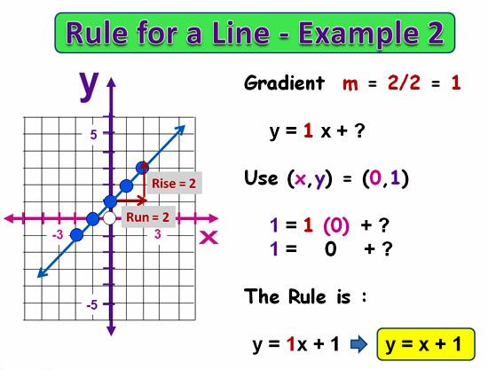 Linear Rule 21