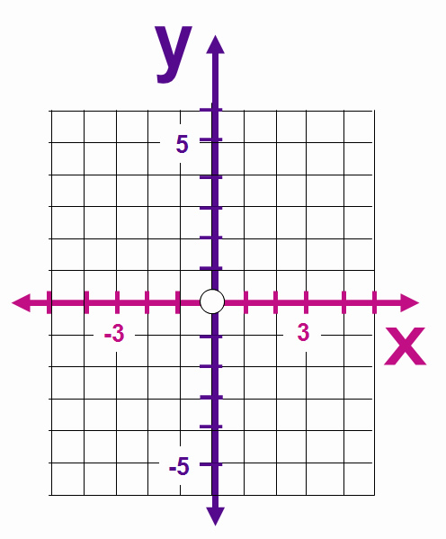 Linear Rule 22