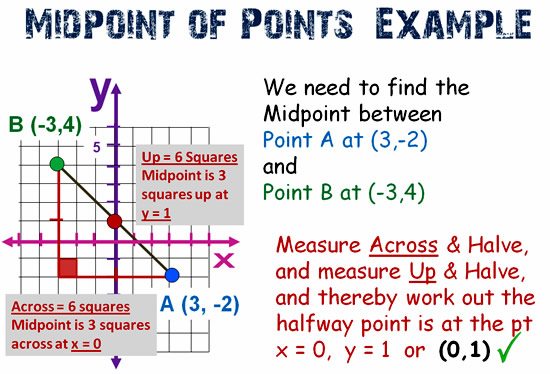 Midpoint Between Points 5