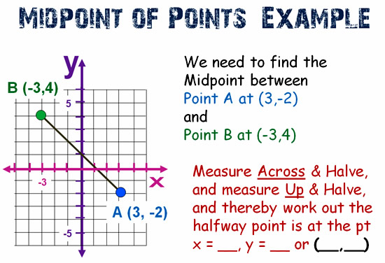 Midpoint Between Points 4