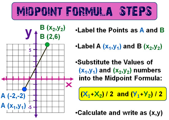Midpoint Between Points 7