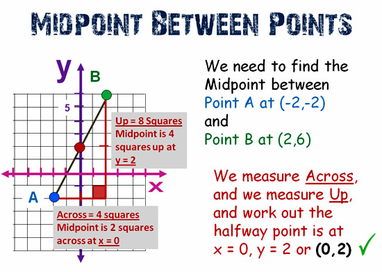 Midpoint Between Points 3