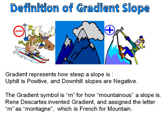 Mountain Gradients Definition PPT slide Copy