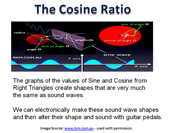 Cosine Ratio 2