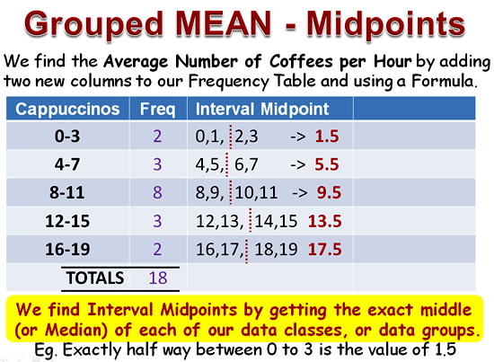 Mean Median Mode 14