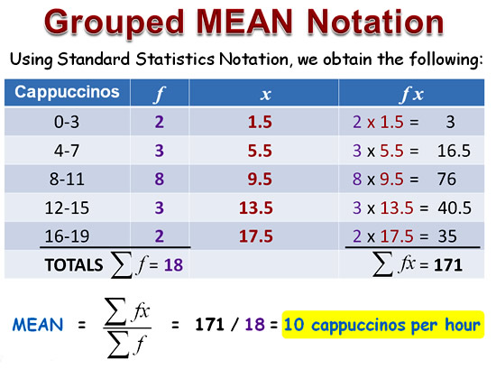 Mean Median Mode 19