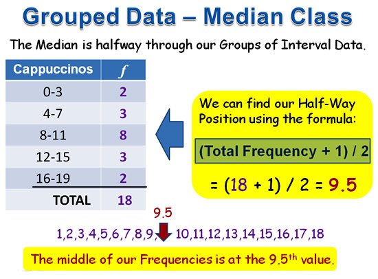 Worksheet Mean Median Mode Formula mean median mode for grouped data passys world of mathematics 7