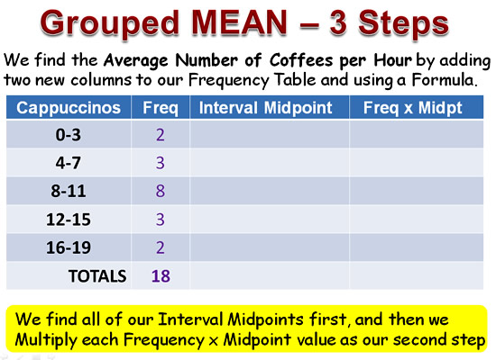 Mean Median Mode 13