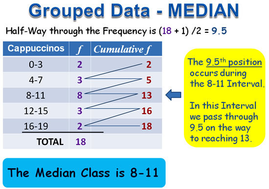 paring mean  median and mode moreover Mean for Grouped Data furthermore Frequency Tables GCSE Revision and Worksheets   Maths Made Easy moreover Median Worksheets Maths Mean Mode Range Grade Math Pdf additionally Mean Median Mode for Grouped Data   Py's World of Mathematics additionally Mean Average from Grouped Data   Mr Mathematics moreover Mean Average from Grouped Data GCSE Mathematics Revision   YouTube together with Estimate the mean from grouped frequency – Variation Theory furthermore Averages from Frequency Tables Worksheet   Elace moreover Mean Average from Grouped Data   Mr Mathematics additionally KS3 and KS4 Mean Median and Mode Worksheets   Cazoom Maths as well Types of Data Discrete Data   ppt download likewise Mean  Median  Mode and Range Worksheets further Finding the median and quartiles for grouped data  pdf together with Find the Median and Mean Averages and Range Worksheet for KS3 together with Check Out This Awesome Mean  Median  and Mode Activity    Mashup. on averages from grouped data worksheet