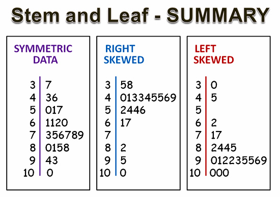 Symmetry and Skew 14