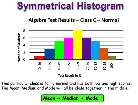 Symmetry and Skew 10