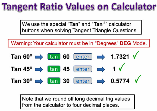 The Tangent Ratio – Tangent Ratio Worksheet