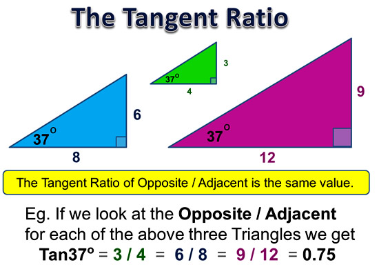 Printables Tangent Ratio Worksheet the tangent ratio passys world of mathematics 3
