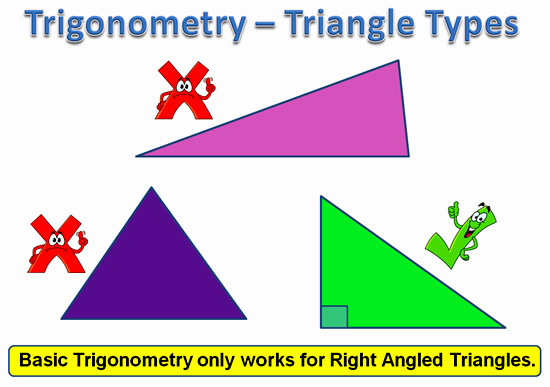 Trigonometry Labeling Triangles 1