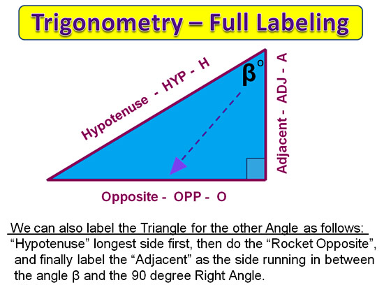 Trigonometry Labeling Triangles 7