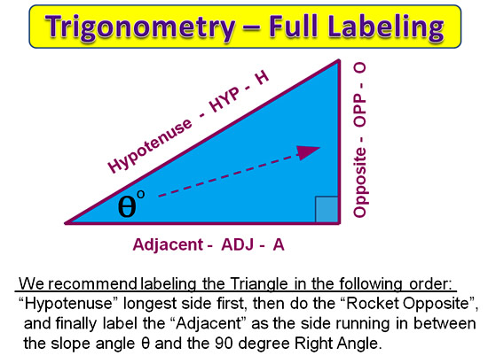 Trigonometry Labeling Triangles 6