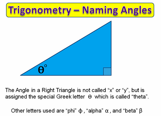 Trigonometry Labeling Triangles 2
