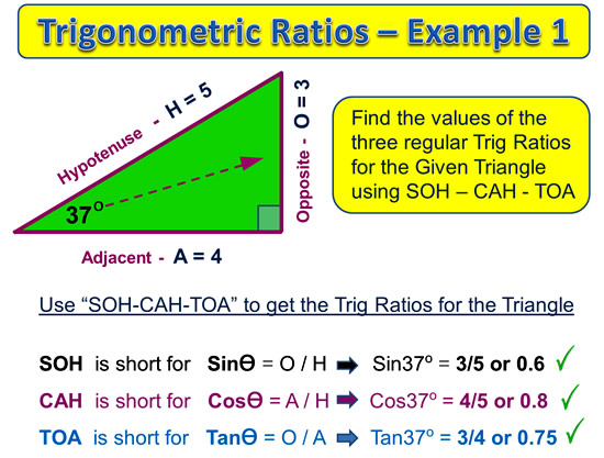 Trigonometric Ratios 8