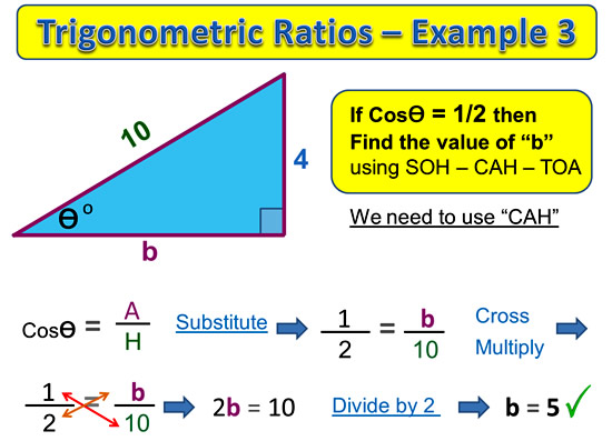 Cosine Ratio 10