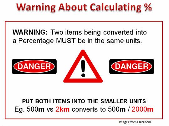 Calculating Percentages