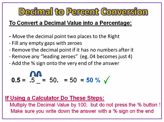 Converting Decimals To Percentages Passy S World Of