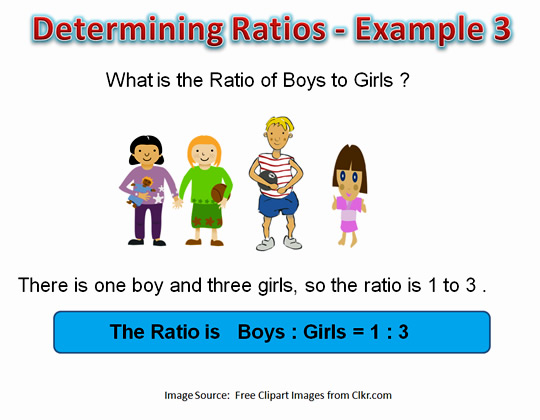 Math Ratios 8