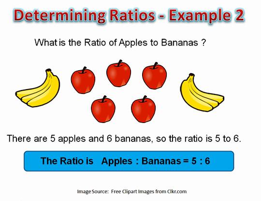 Math Ratios 7
