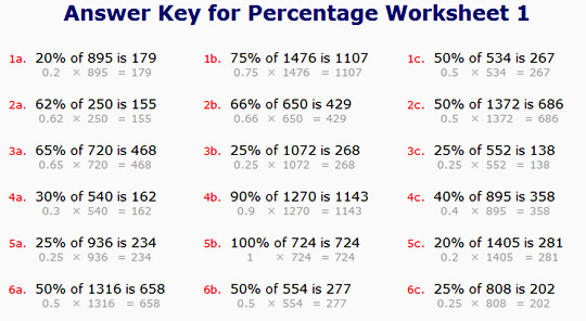 Percentage of Amount Using Fractions – Percents Worksheet