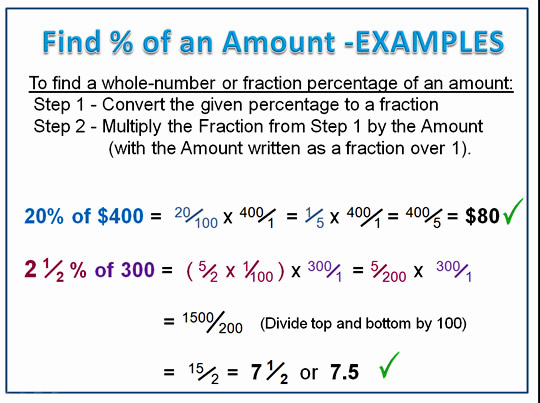 Calculating Percentage Examples